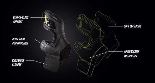 pod-ankle-brace-details-exploded-view